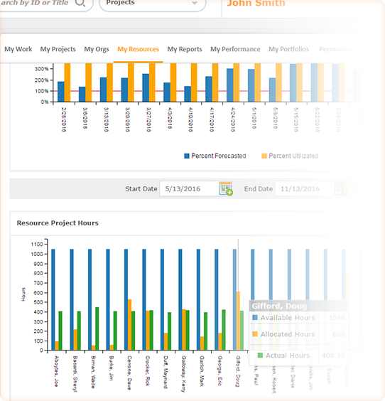 Top Resource Planning Software tools - Workotter