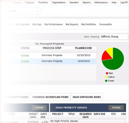 Project Portfolio Management Software - workotter