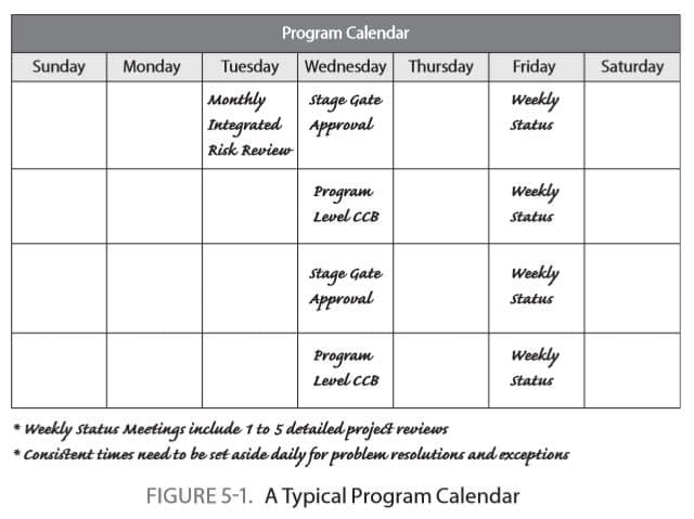 Typical Program Calendar