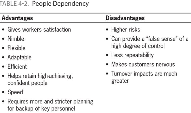 People Dependency