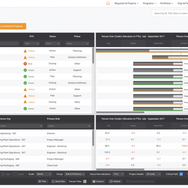 Resource Allocation - Resource Management Software by WorkOtter