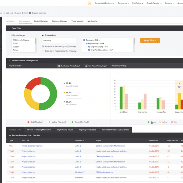 WorkOtter Project Management Visibility Dashboard